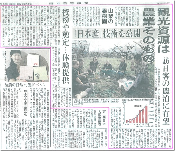 H300425農業新聞